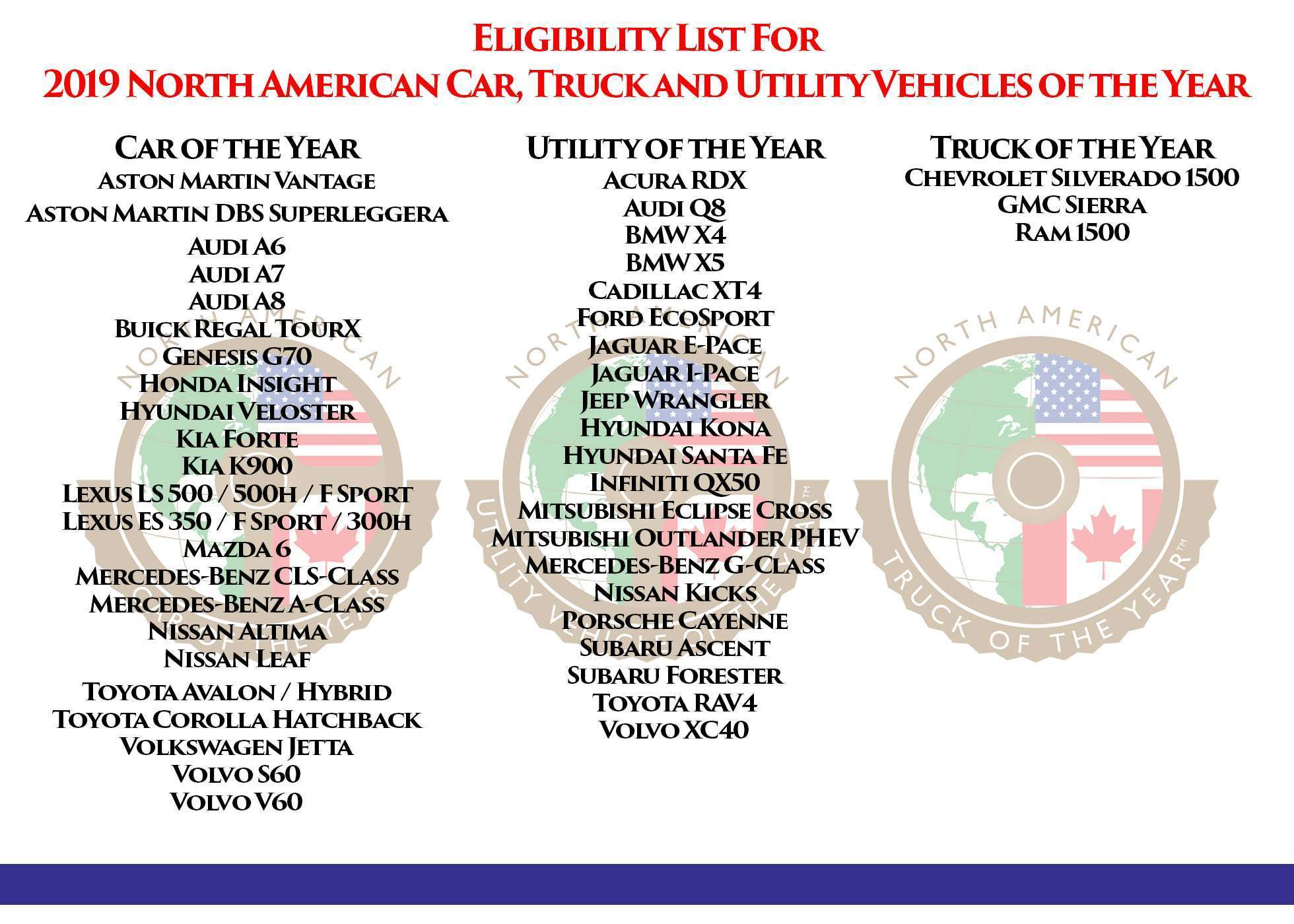 2019 North American Car, Truck and Utility Vehicles of the Year Eligibility  List - North American Car and Truck of the Year
